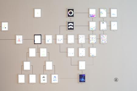 chappieのシステムをiPadでビジュアル化