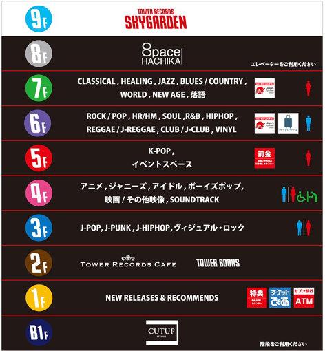 タワーレコード渋谷店リニューアル後のフロア構成