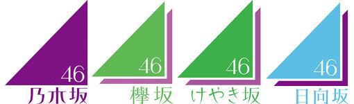左から:乃木坂46、欅坂46、けやき坂46、日向坂46のロゴ