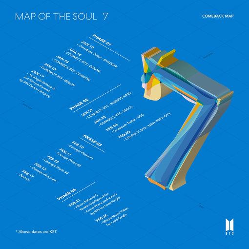 BTS『MAP OF THE SOUL : 7』カムバックマップ