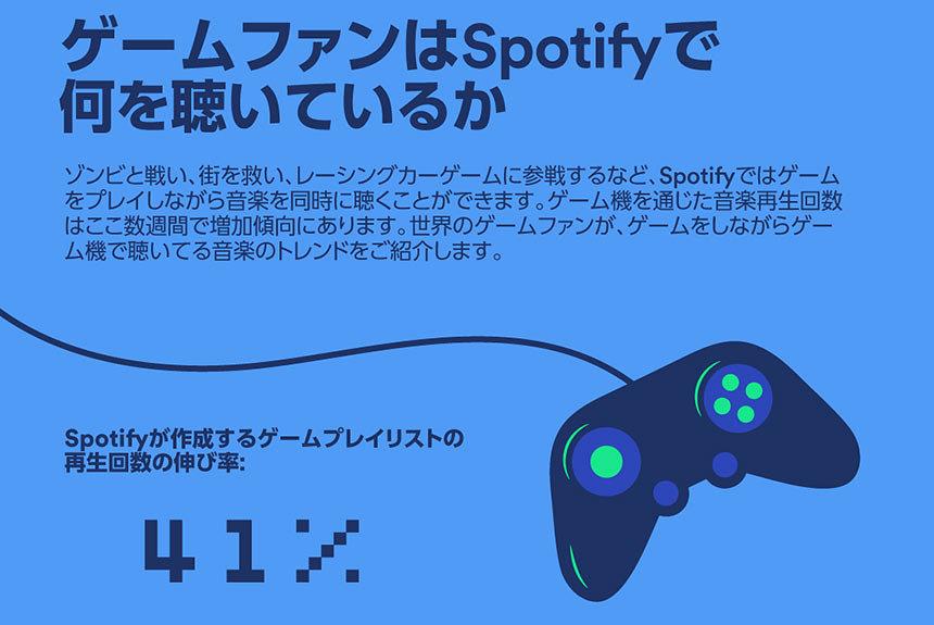 Spotifyが世界のゲームファンの音楽聴取トレンドを発表