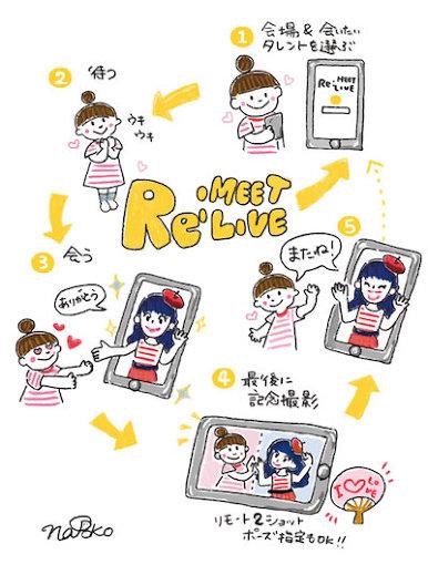 「Re:Meet LIVE」