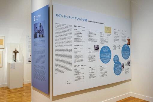 モダンキッチンの変遷を示すパネル展示 撮影:上野則宏 写真提供:世田谷美術館