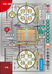明日のアーvol.2『猫の未来予想図II』フライヤービジュアル デザイン:よシまるシン