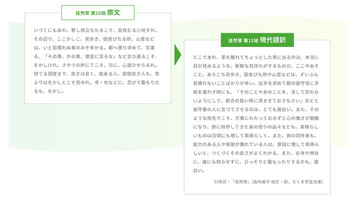 『徒然草』第15段 原文と現代語訳