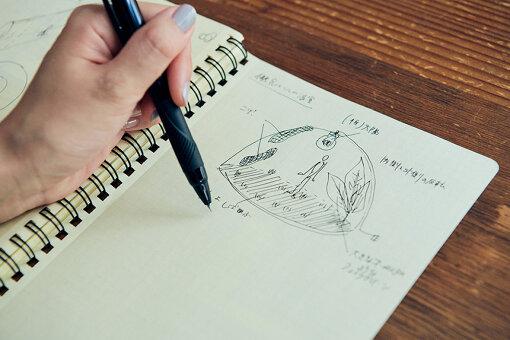 制作進行中のプロジェクトの展示アイデアのメモ書き