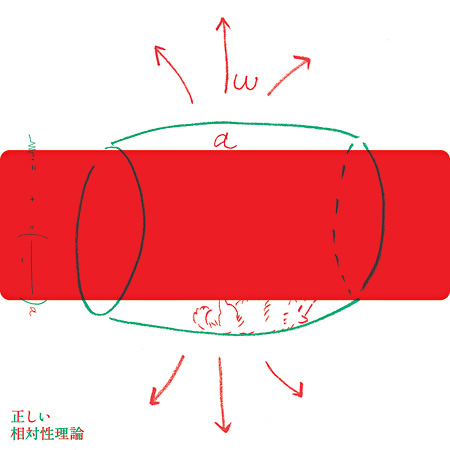 相対性理論『正しい相対性理論』ジャケット