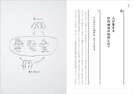 『D&DEPARTMENTに学んだ、人が集まる「伝える店」のつくり方』中ページ