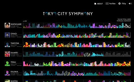 「TOKYO CITY SYMPHONY」より