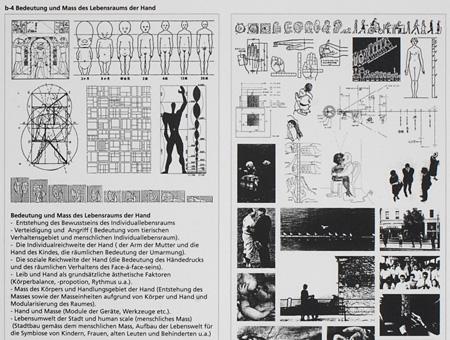 『世界プロセスとしての身振り』 b-4. 手の生息空間の意味と尺度(部分) 2000