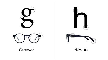GaramondとHelveticaのコンセプトビジュアル