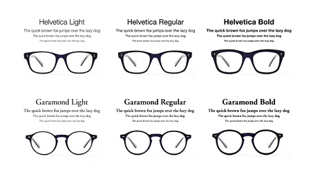 Helveticaのバリエーションビジュアル