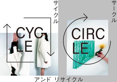 長嶋りかこ『サイクル/サークル アンド リサイクル』メインビジュアル