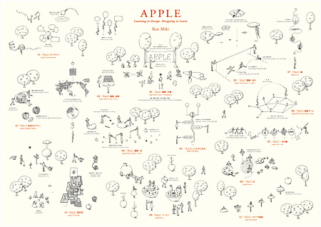 『APPLE+ 三木 健|学び方のデザイン「りんご」と日常の仕事』イラストレーション Design: Ken Miki