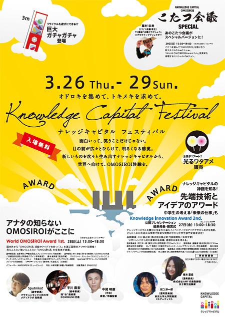 『ナレッジキャピタル フェスティバル』チラシビジュアル