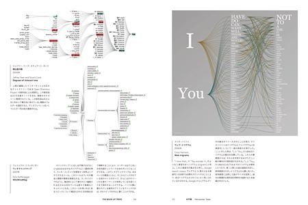 『THE BOOK OF TREES 系統樹大全:知の世界を可視化するインフォグラフィックス』より