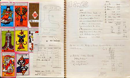 日記(1973年12月18日~1974年2月13日)1973~74年