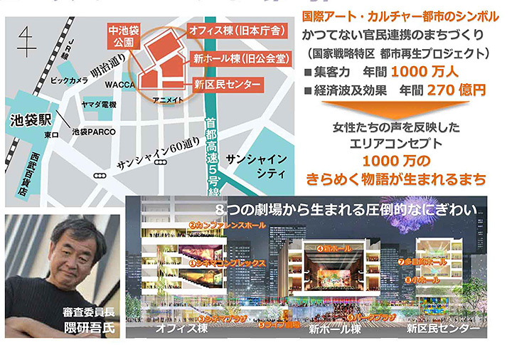 豊島区庁舎跡地エリアイメージビジュアル
