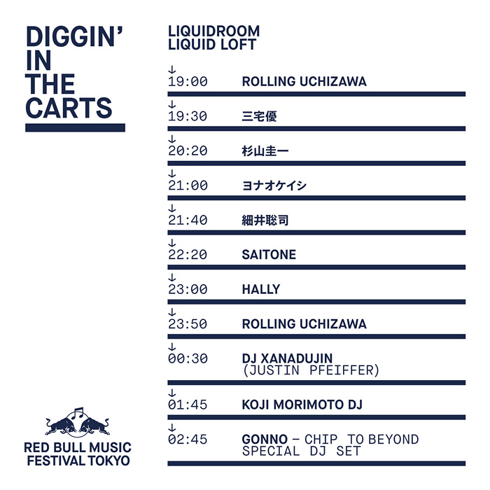 『RED BULL MUSIC FESTIVAL TOKYO 2017 presents DIGGIN' IN THE CARTS 電子遊戯音楽祭』タイムテーブル