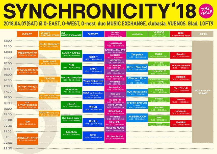 『SYNCHRONICITY'18』タイムテーブル