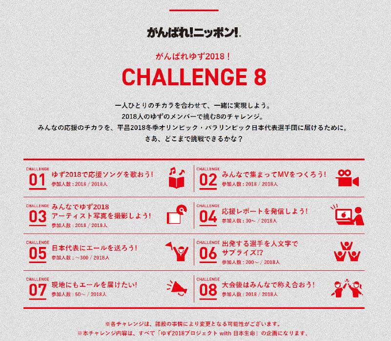 「Challenge 8」ビジュアル
