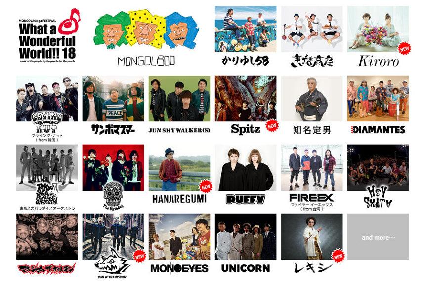 『MONGOL800 ga FESTIVAL What a Wonderful World!!18』出演者一覧