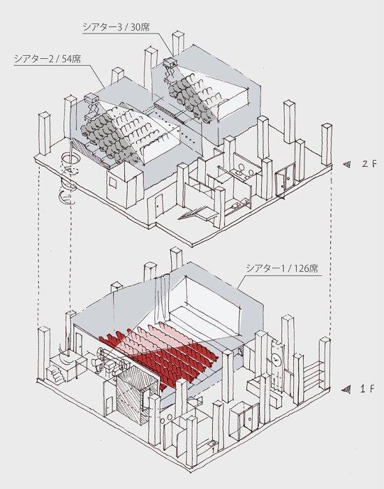 京都みなみ会館 館内図