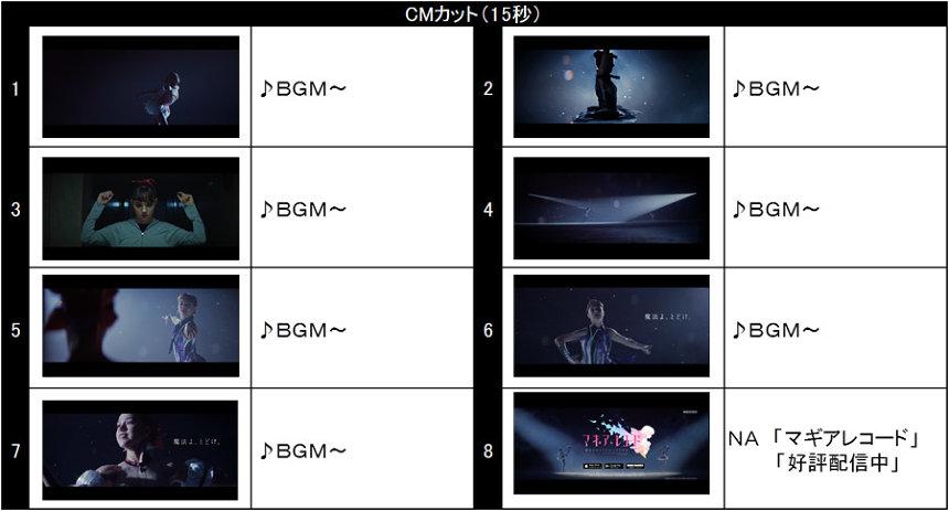 『マギアレコード 魔法少女まどか☆マギカ外伝』の新CM「再会篇」より ©Magica Quartet/Aniplex・Magia Record Partners