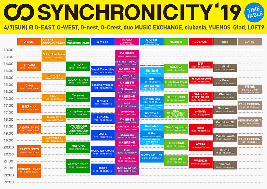 『SYNCHRONICITY'19』タイムテーブル