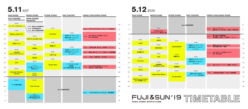 『FUJI & SUN'19』タイムテーブル