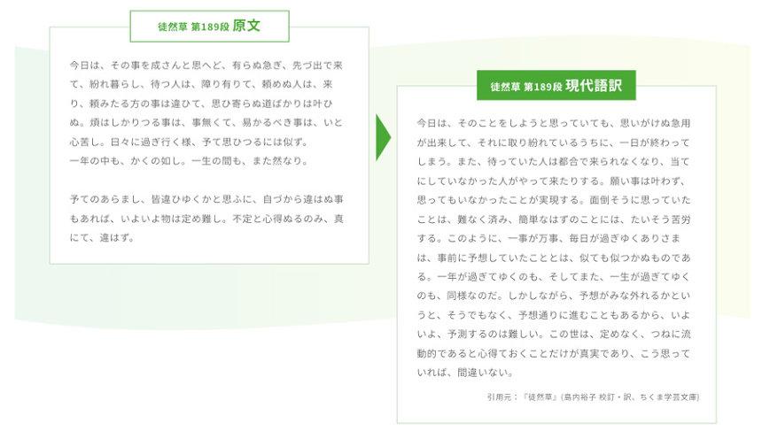 『徒然草』第189段の原文と現代語訳