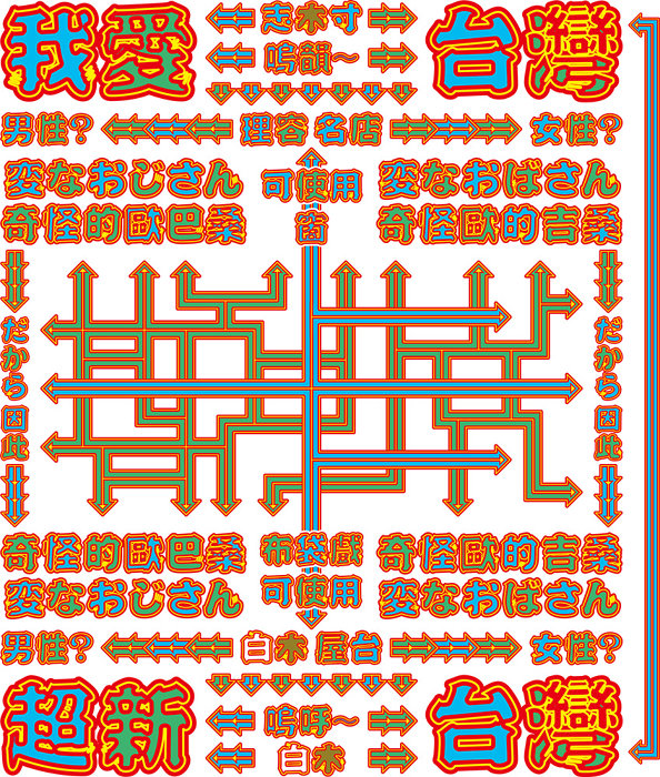 『ネオタイワン 超新台灣』相関図