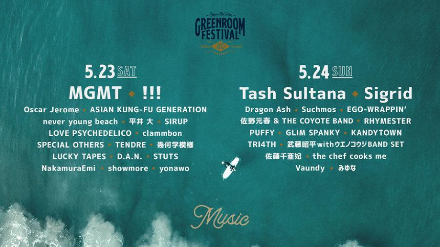『GREENROOM FESTIVAL'20』日割り