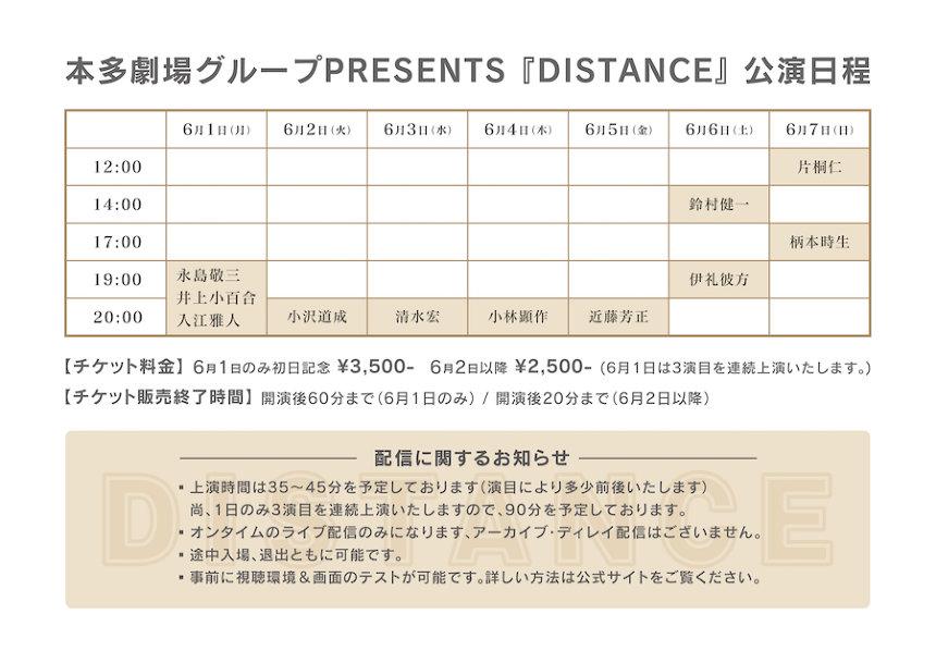 『本多劇場グループ PRESENTS「DISTANCE」』タイムテーブル