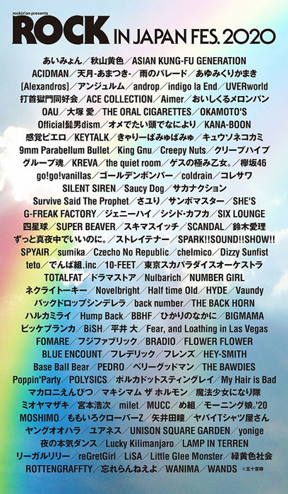 『ROCK IN JAPAN FESTIVAL 2020』に出演予定だったアーティスト