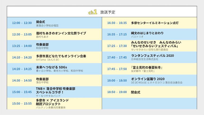 『みんなでつくる多摩市ONLINE文化祭』ch1タイムテーブル