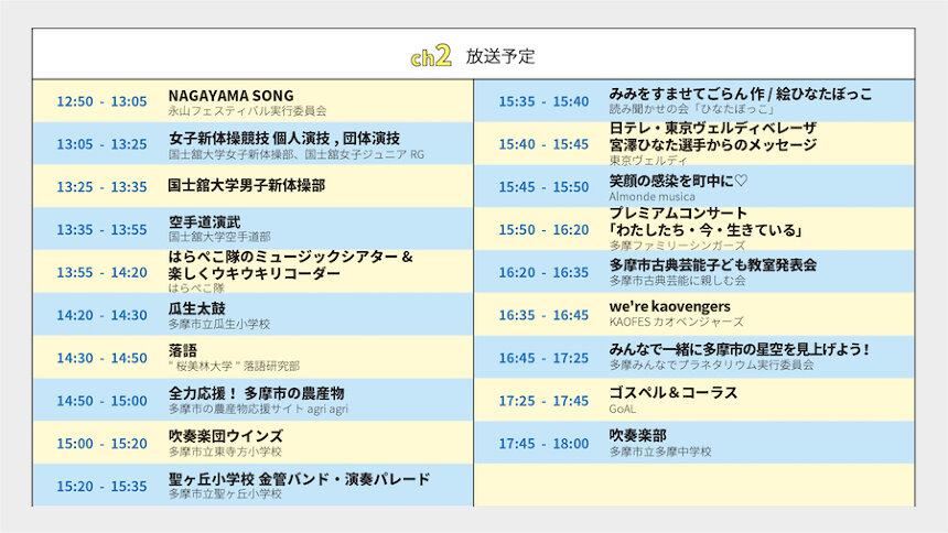 『みんなでつくる多摩市ONLINE文化祭』ch2タイムテーブル