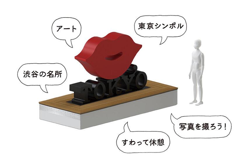KISS, TOKYOのロゴのオブジェと一体化したベンチのイメージ