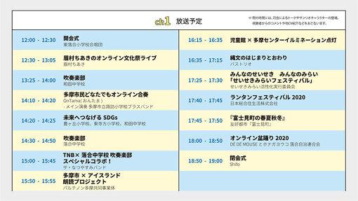 タイムテーブル。3チャンネルに分かれ、44プログラムが実施された