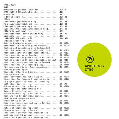 Aphex Twin『Syro』ジャケット